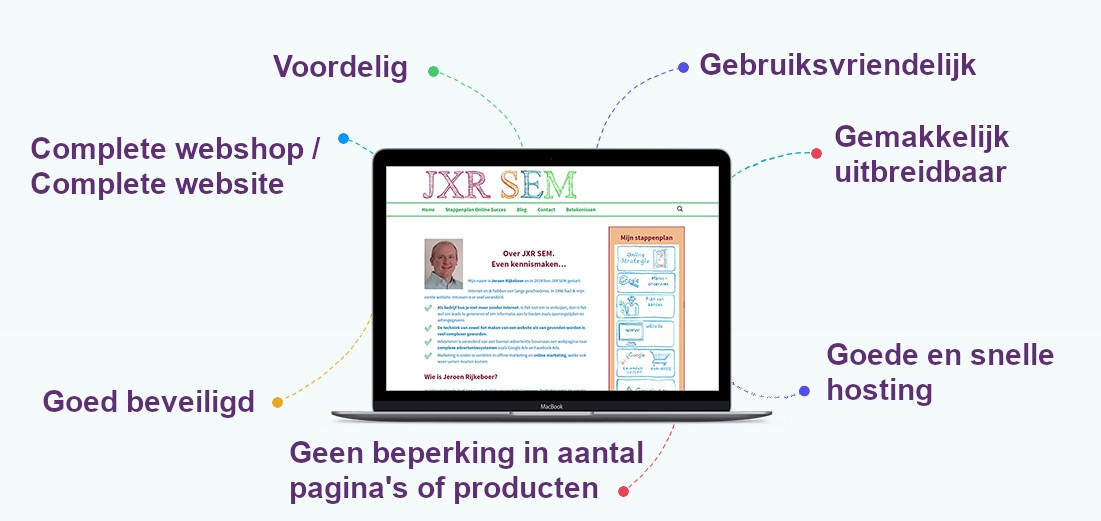 Waarom kiezen voor websites / webshops van gemakkelijk-starten.nl?