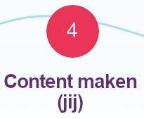 Het vullen van je website / webshop met tekst, producten, plaatjes, video etc.