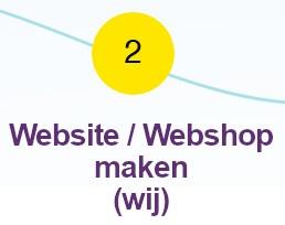 Complete website - complete webshop (laten) maken